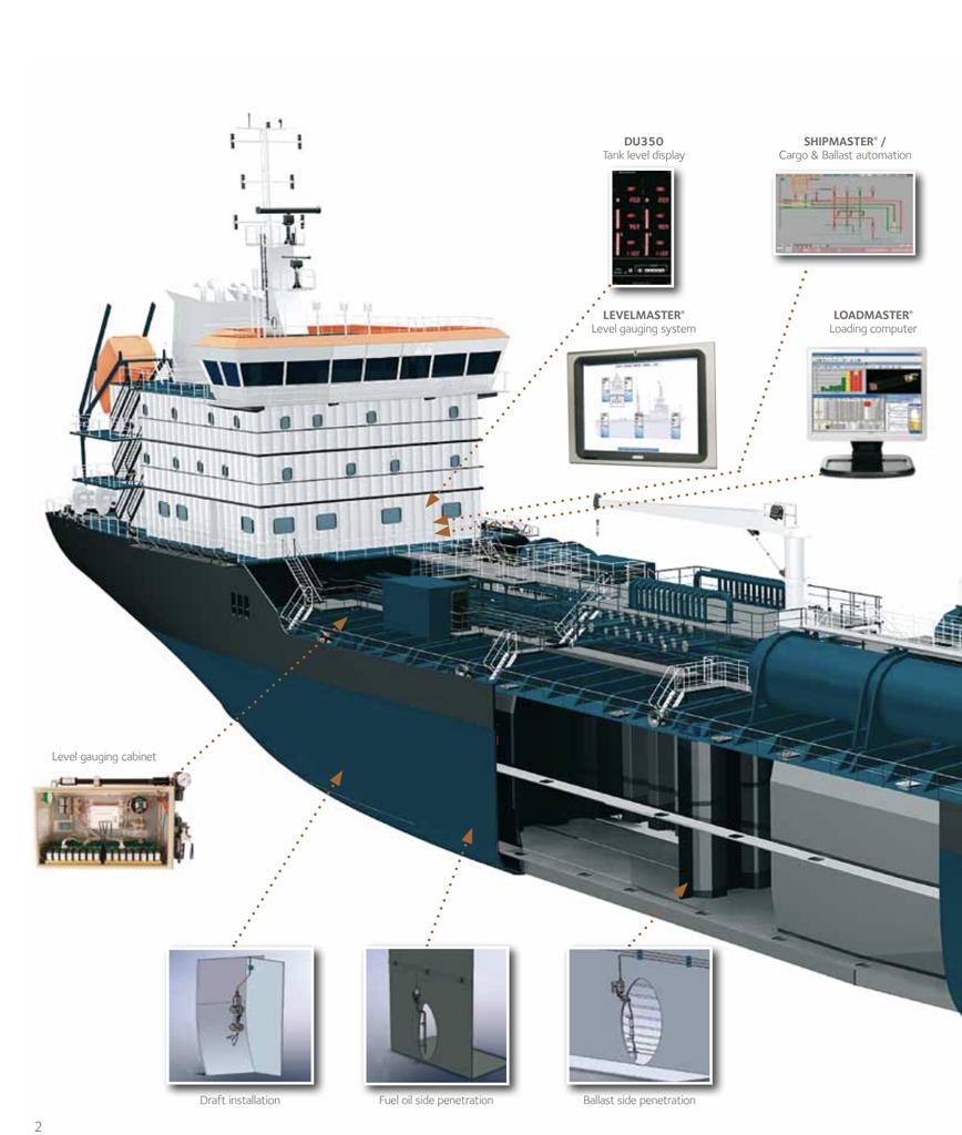 KOCKUMATION UMAR PARTS VESSEL SHIPS
